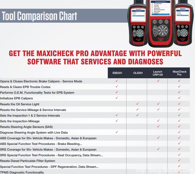 autel-maxicheck-comparison-5