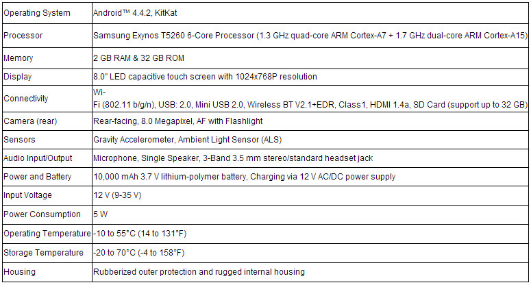 ms906ts-specification